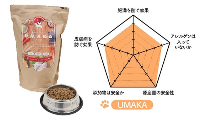 07_UMAKA